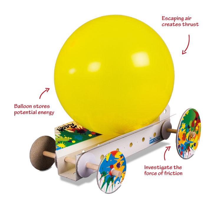 Balloon Power Dragster Workshop Pack Techcard Co Uk